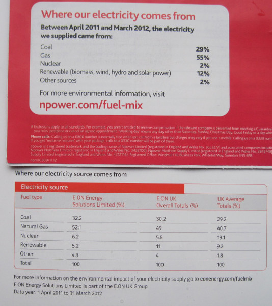 Proportions of fuel types used in UK electricity generation for year ending March 2012 shown in E.on and npower leaflets